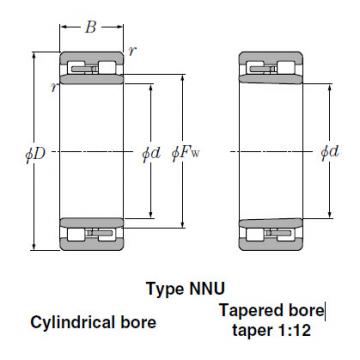 Bearings Cylindrical Roller Bearings NNU3048