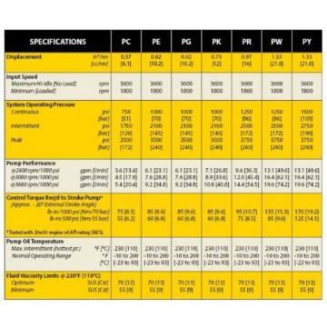 Pump PG-1HRQ-DY1X-XXXX/BDP-10A-403/D18313/65071 HYDRO GEAR OEM FOR TRANSAXLE